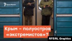 Крым - полуостров «экстремистов»? | Радио Крым.Реалии