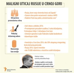 Infographic - CSIS on Russia's malign influence in Montenegro