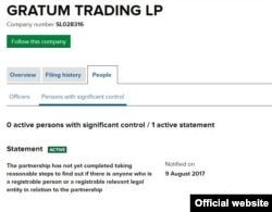 Gratum Trading SLP ҳам ҳозиргача ўз эгаси кимлигини очиқламагани учун огоҳлантириш олган қобиқ компаниядир.