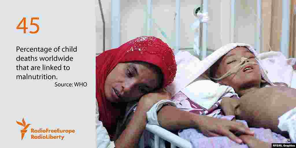 45 - процент детских смертей, связанных с недоеданием.