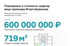 Шувалов владеет этажом высотки на Котельнической набережной – ФБК