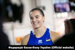 Вікторія Кондусь