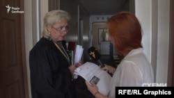 Суддя Литвиненко: до ДБР мене ще не викликали, повістки не надходили, повідомлення не надходили