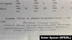 Справка из архива
