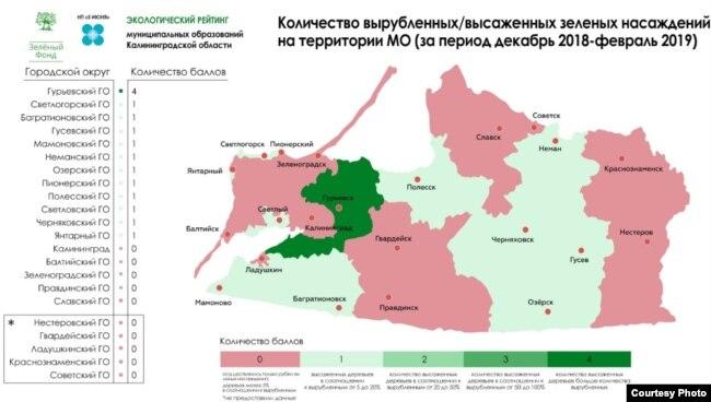 Экологический рейтинг Калининградской области