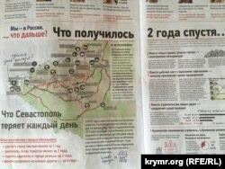 Страницы листовок, распространяемых в Севастополе
