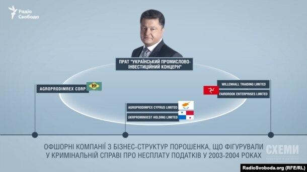 Украине нужно $200 млрд инвестиций в течение 20 лет, чтобы получить другое качество экономики, - Ложкин - Цензор.НЕТ 9058