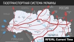 Українська ГТС