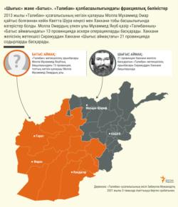Taliban infographic - KAZ