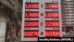 Bakıda exchange