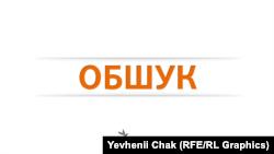 Інфографіка Крим.Реалії. ОБШУК