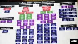 ShBA - Harta ku përshkruhen familjet mafioze italiane, dhe se si janë të shpërndara ato në Shtetet e Bashkuara dhe gjetiu (Ilustrim)