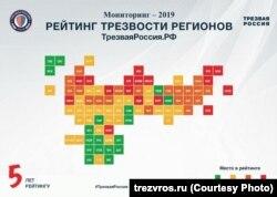 Рейтинг трезвости – 2019