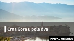 Program za Crnu Goru