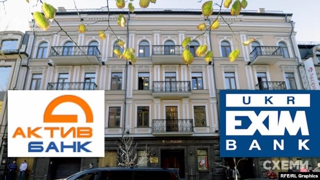 Продати елітну будівлю в історичній частині Києва «Актив-банк» міг лише за згоди державного банку