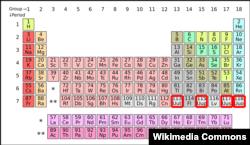 Химиялык элементтердин мезгилдик таблицасы жаңы төрт элемент менен.