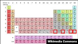 Periodni sistem elemenata i četiri nova (obilježeni crvenom bojom), 2016.