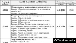 Jedan od oglasa za javne nabavke institucija Srbije