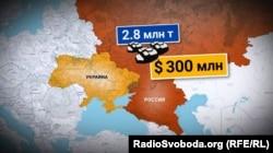 Близько 2,8 мільйона тонн антрацитового вугілля на рік вивозять до Росії