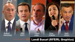 Pesë kandidatët për kryeministër të Kosovës. (Radhitja në foto është bërë në bazë alfabetike të mbiemrit).
