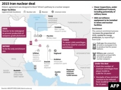 Major Nuclear Facilities In Iran