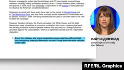 У штабі Джо Байдена вважають звинувачення Трампа конспірологічною теорією