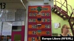 Punct valutar la Tiraspol