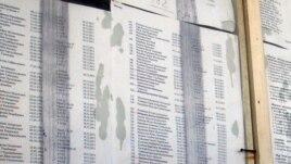 """Әкімшілік немесе қылмыстық іске іліккен адамдардың тізімі. Жаңаөзен, 19 желтоқсан 2011 жыл. (Суретті түсірген """"Новая газета"""" басылымының тілшісі Елена Костюченко). Көрнекі сурет."""