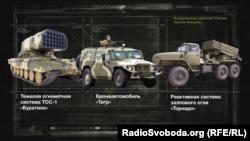 Российская техника, зафиксированная на Донбассе