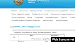 Скриншот сайта акимата Бурлинского района Западно-Казахстанской области с информацией о вакантной должности акима города Аксая.