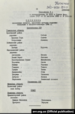 Перелік населених пунктів, для яких необхідна евакуація населення, 22 серпня 1986 року