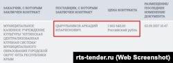 Ялтинские власти заплатили Аркадию Цырульникову 1,6 миллиона рублей