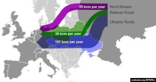 The Nord Stream natural gas pipeline capacity