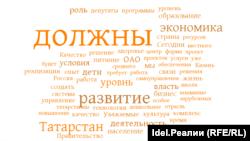 Наиболее часто употребляемые слова в послании 2011 года