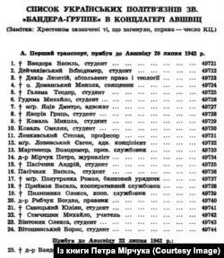 Перелік членів ОУН(б), які прибули до «Аушвіца» першим етапом 20 липня 1942 року (із книги Петра Мірчука «У німецьких млинах смерти»)