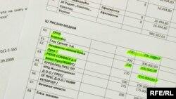 Izvještaj o finansiranju medija iz budžeta RS, novembar 2009. foto: Midhat Poturović