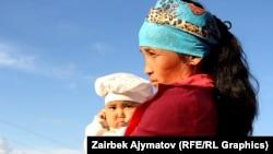 Жайлоо, Кыргызстан