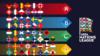 Новий футбольний турнір – Ліга націй. Чи зможе виграти Україна?