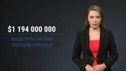 Кому Россия дает деньги и кому списывает долги