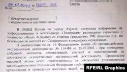Лист кримчанина редакції Крим.Реалії, в якому йому погрожуть кримінальною відповідальністю за участь в мітингу в Сімферополі на підтримку Навального