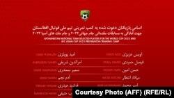 فهرست جدید تیم ملی فوتبال افغانستان برای شرکت در کمپ تمرینی.