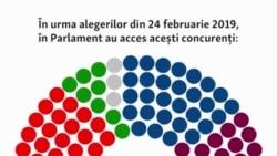 Traseismul parlamentar (mai 2020)
