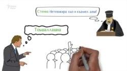 Нохчийн грамматика 3 минотехь (цIердешан лург дожар)