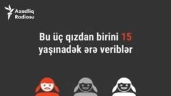 700 milyon: Bu qədər qız 18 yaşınacan ərə verilir