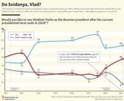 Do Svidanya, Vlad?