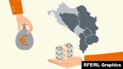 Корупција на Балкан - Македонија со најголем пад