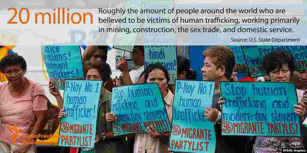 Около 20 миллионов человек, по приблизительным оценкам, сейчас являются жертвами торговли людьми. Современных рабов используют в основном в шахтах, на стройках, в секс-индустрии и как домашнюю прислугу.
