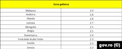 Lista țărilor din zona galbenă, decizie CNSU din 4 iunie 2021
