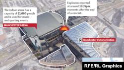 Концертный зал Manchester Arena