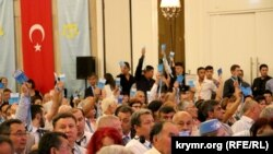 Засідання конгресу, Анкара